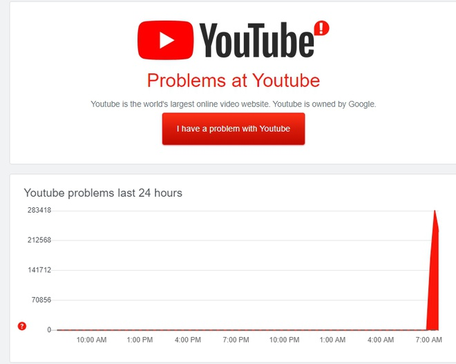 youtube loi anh 1