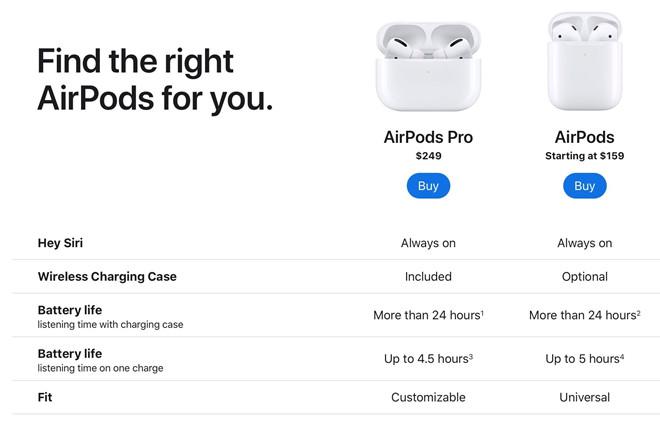 AirPods Pro vua ra mat co gi hon AirPods 2 hinh anh 7