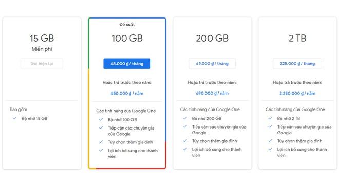 Google Photos khong mien phi anh 2