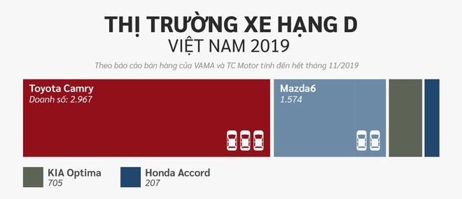 Gan Tet, Toyota Camry ban chenh gia 20 trieu hinh anh 2 D.jpg