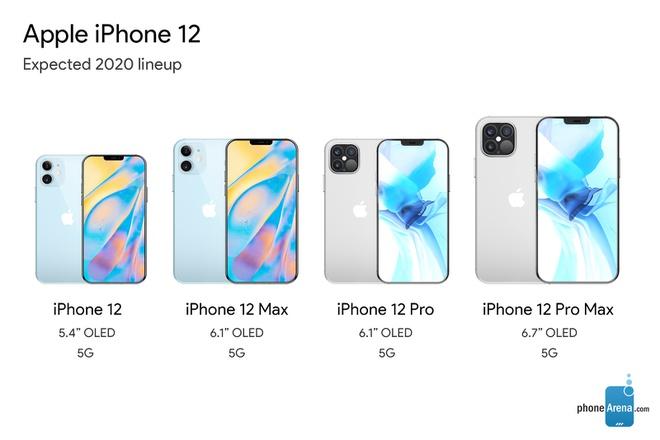 Man hinh BOE Trung Quoc khong du chat luong cho iPhone 12 anh 2