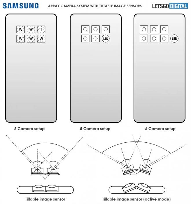 Samsung sap ra smartphone trang bi 6 camera sau anh 1