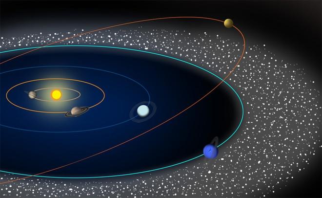 Một hành tinh bị văng khỏi Hệ Mặt Trời