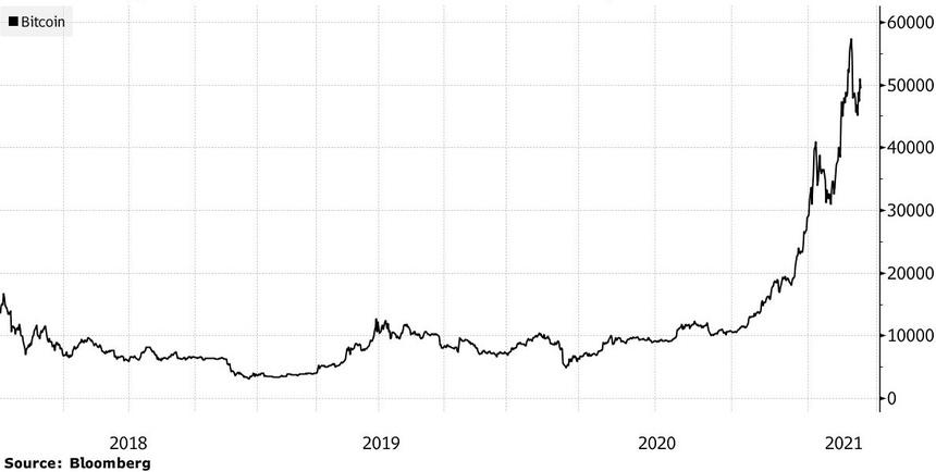 gia Bitcoin co the tang den 1 trieu USD anh 2